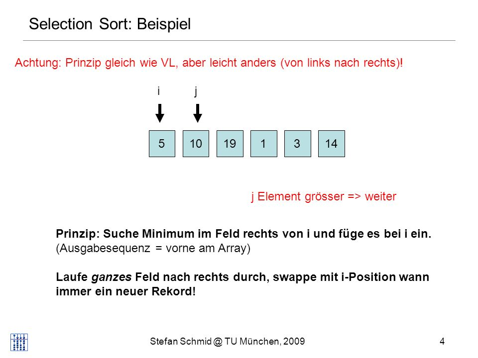 Selection Sort: Beispiel
