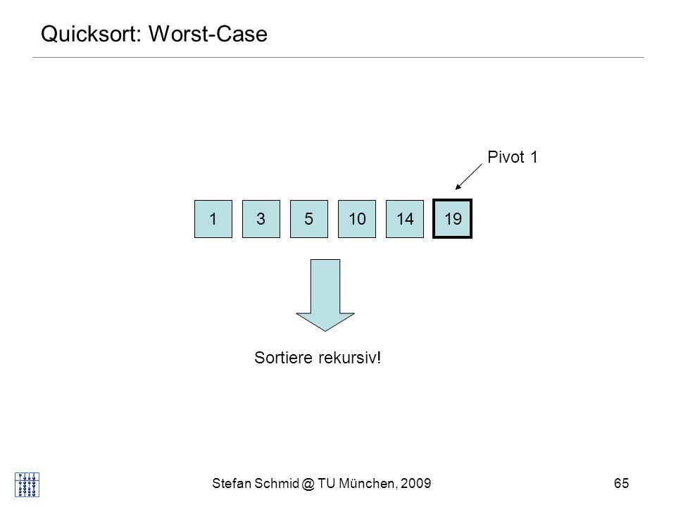 Quicksort: Worst-Case