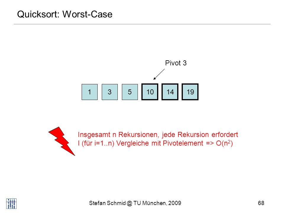 Quicksort: Worst-Case