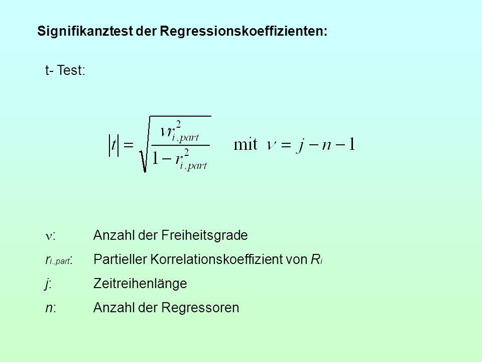 Signifikanztest der Regressionskoeffizienten: