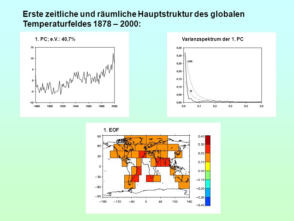 Erste zeitliche und räumliche Hauptstruktur des globalen Temperaturfeldes 1878 – 2000: