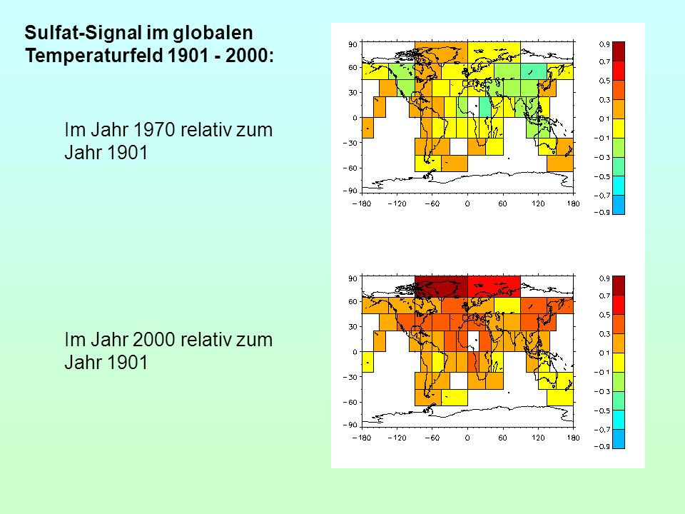 Sulfat-Signal im globalen Temperaturfeld 1901 - 2000: