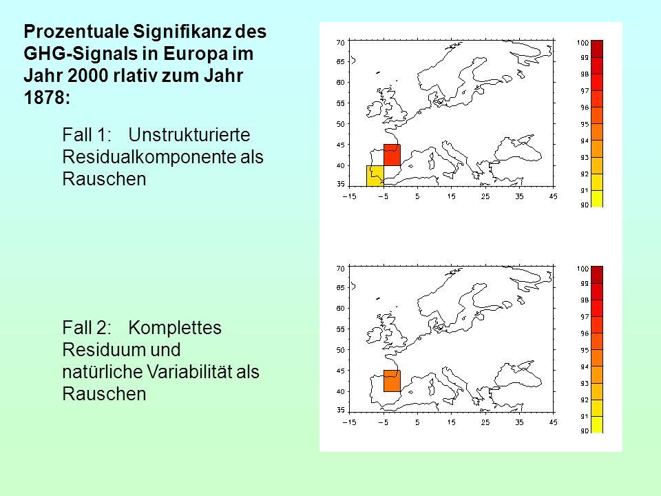 Prozentuale Signifikanz des GHG-Signals in Europa im Jahr 2000 rlativ zum Jahr 1878: