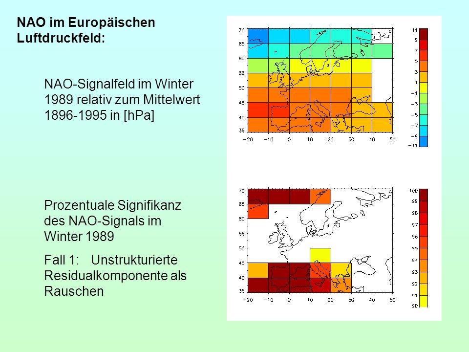 NAO im Europäischen Luftdruckfeld:
