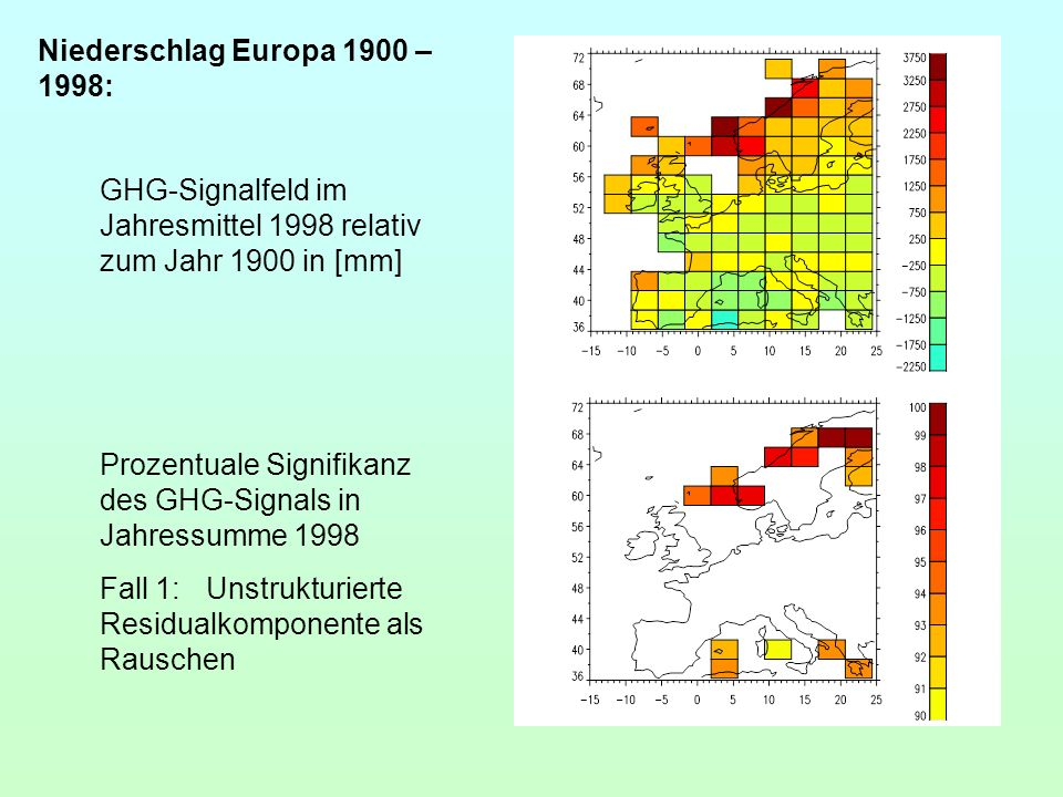 Niederschlag Europa 1900 – 1998: