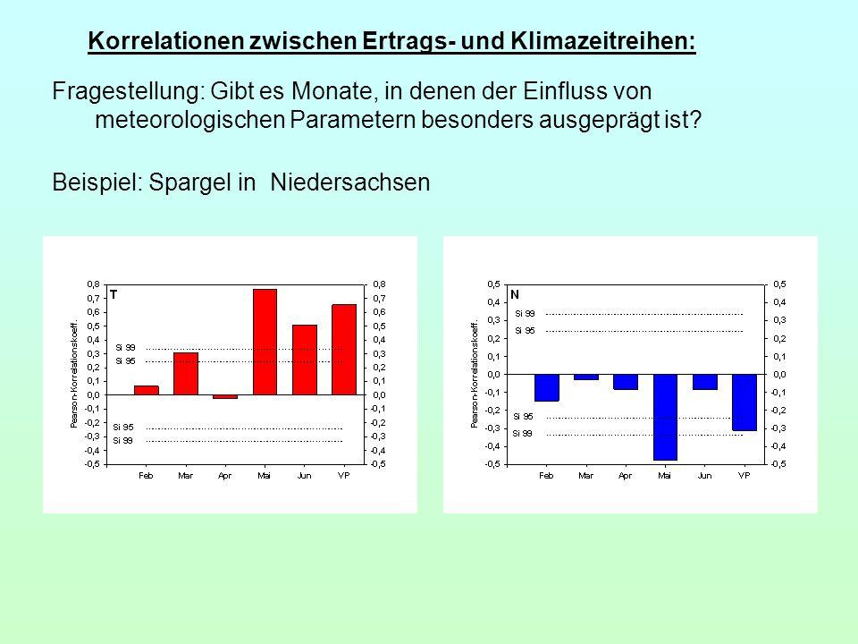 Korrelationen zwischen Ertrags- und Klimazeitreihen: