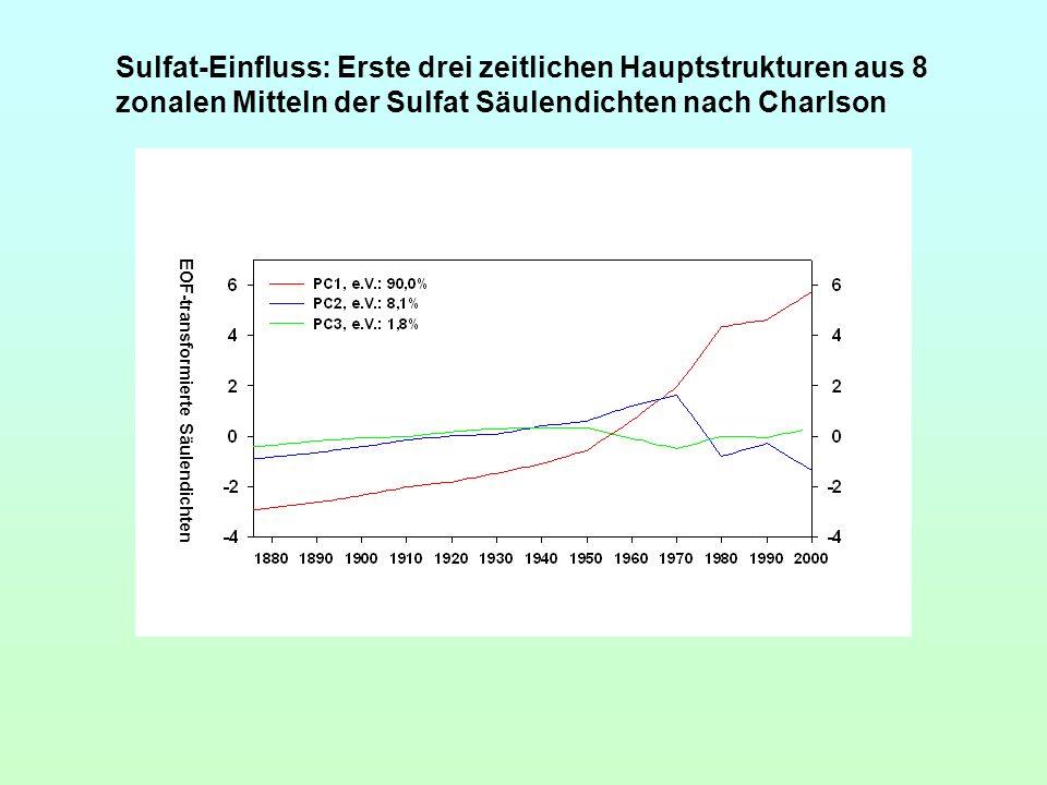 Sulfat-Einfluss: Erste drei zeitlichen Hauptstrukturen aus 8 zonalen Mitteln der Sulfat Säulendichten nach Charlson