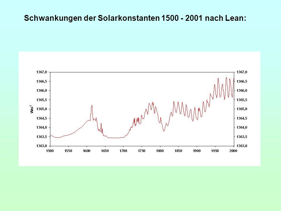 Schwankungen der Solarkonstanten 1500 - 2001 nach Lean: