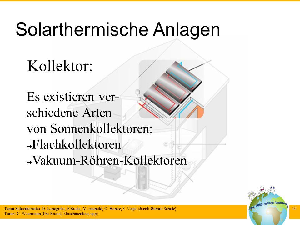Solarthermische Anlagen