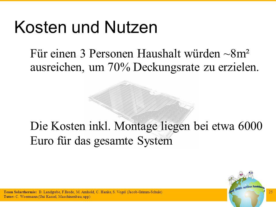 Kosten und Nutzen Für einen 3 Personen Haushalt würden ~8m² ausreichen, um 70% Deckungsrate zu erzielen.