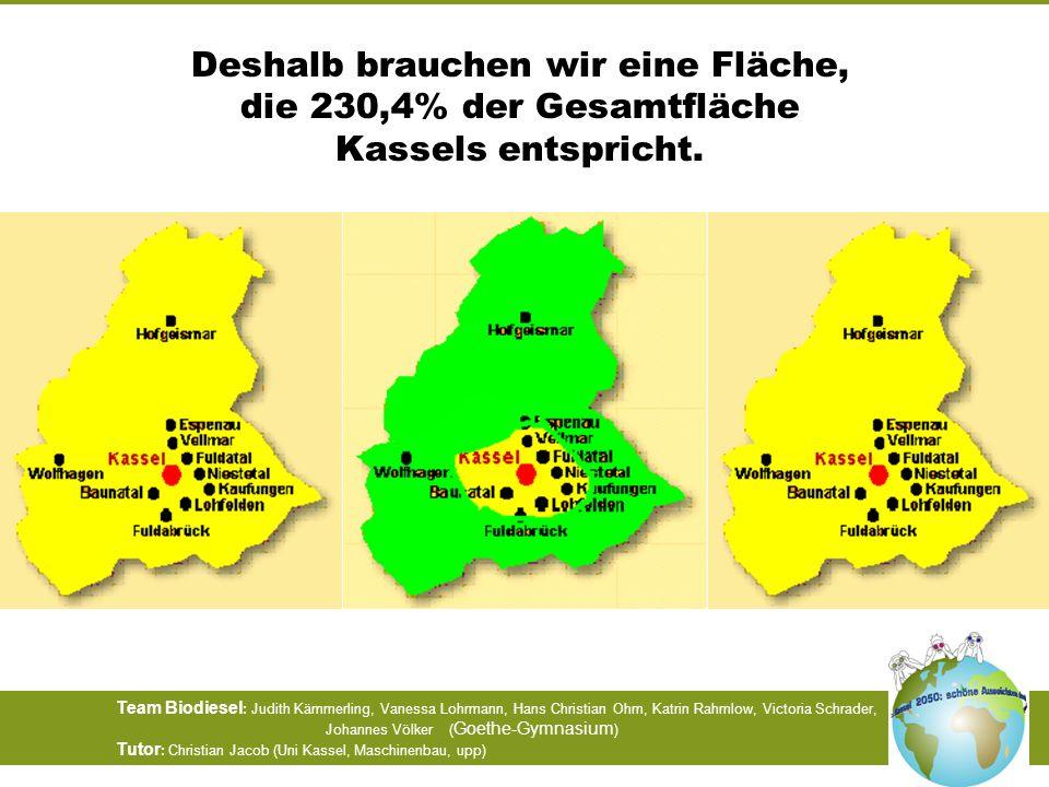 Deshalb brauchen wir eine Fläche, die 230,4% der Gesamtfläche Kassels entspricht.