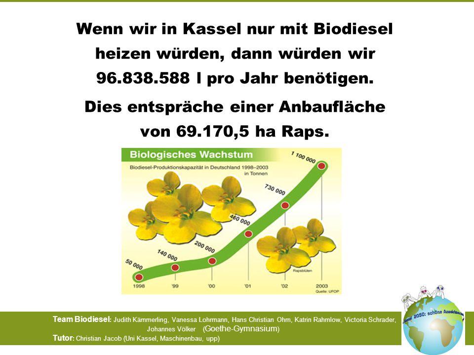 Dies entspräche einer Anbaufläche von 69.170,5 ha Raps.