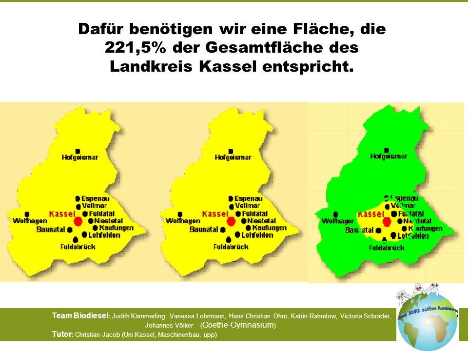 Dafür benötigen wir eine Fläche, die 221,5% der Gesamtfläche des Landkreis Kassel entspricht.
