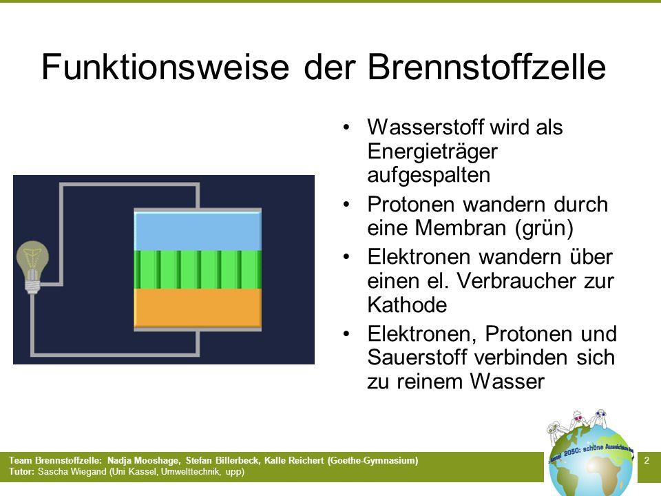 Funktionsweise der Brennstoffzelle