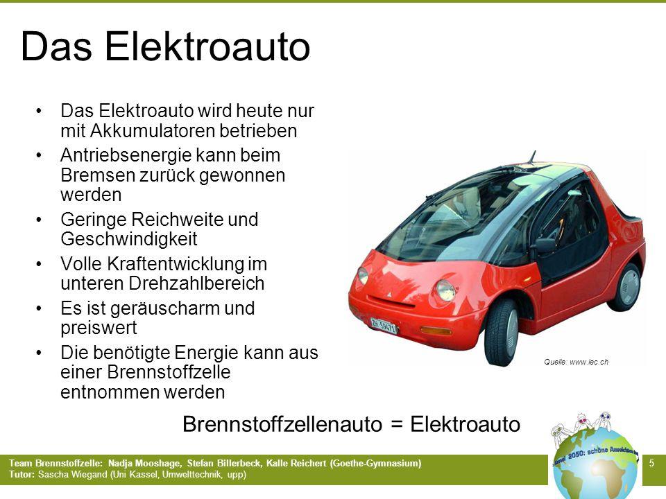 Das Elektroauto Brennstoffzellenauto = Elektroauto