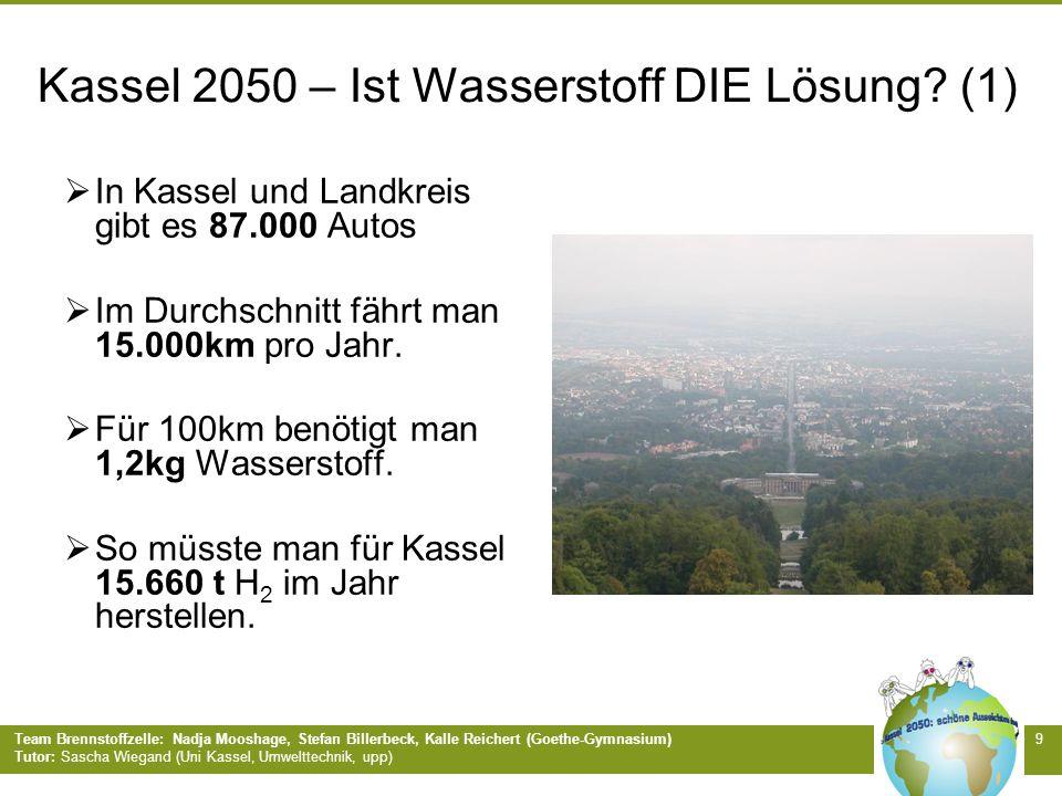 Kassel 2050 – Ist Wasserstoff DIE Lösung (1)