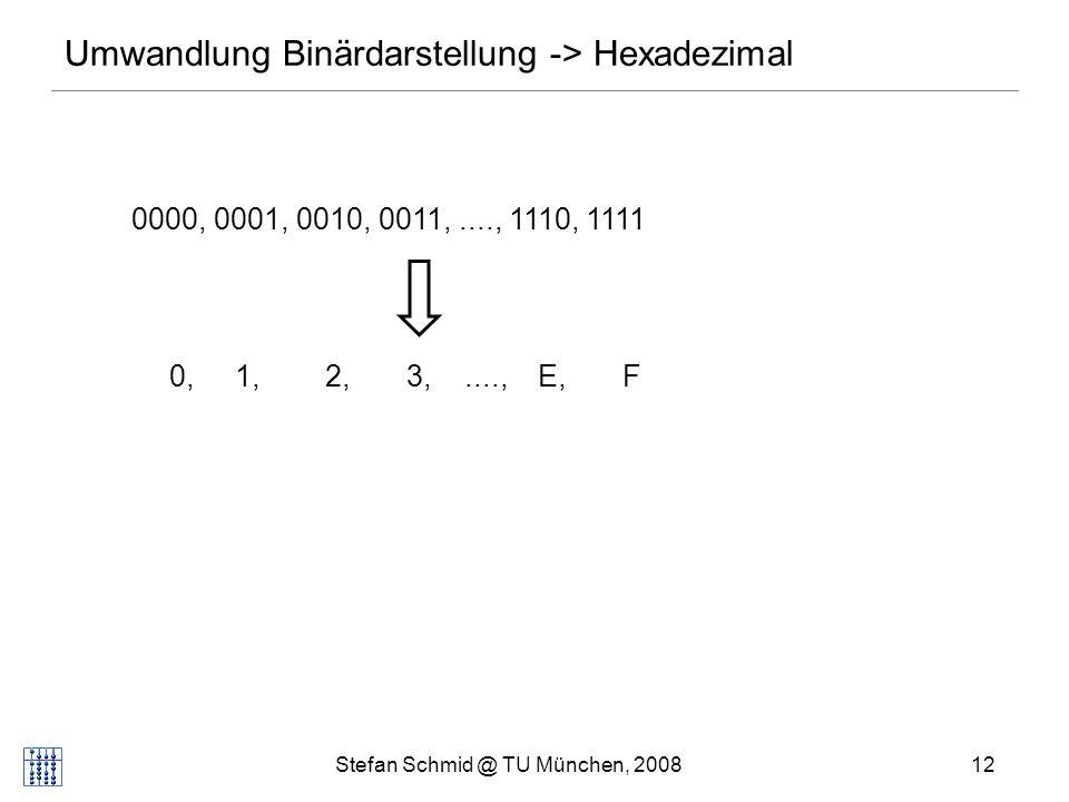 Umwandlung Binärdarstellung -> Hexadezimal