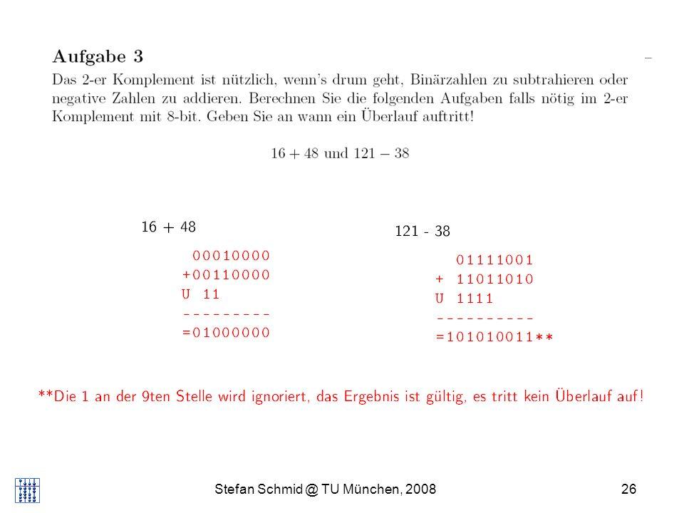 Stefan Schmid @ TU München, 2008