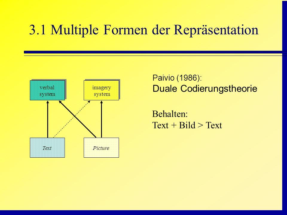 3.1 Multiple Formen der Repräsentation