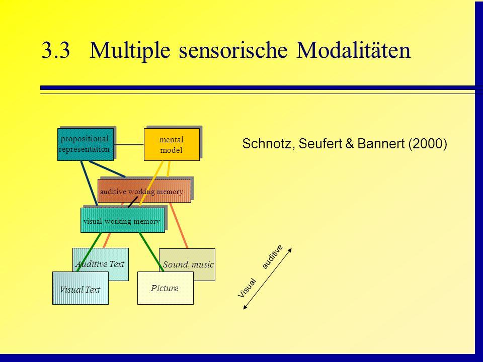 3.3 Multiple sensorische Modalitäten