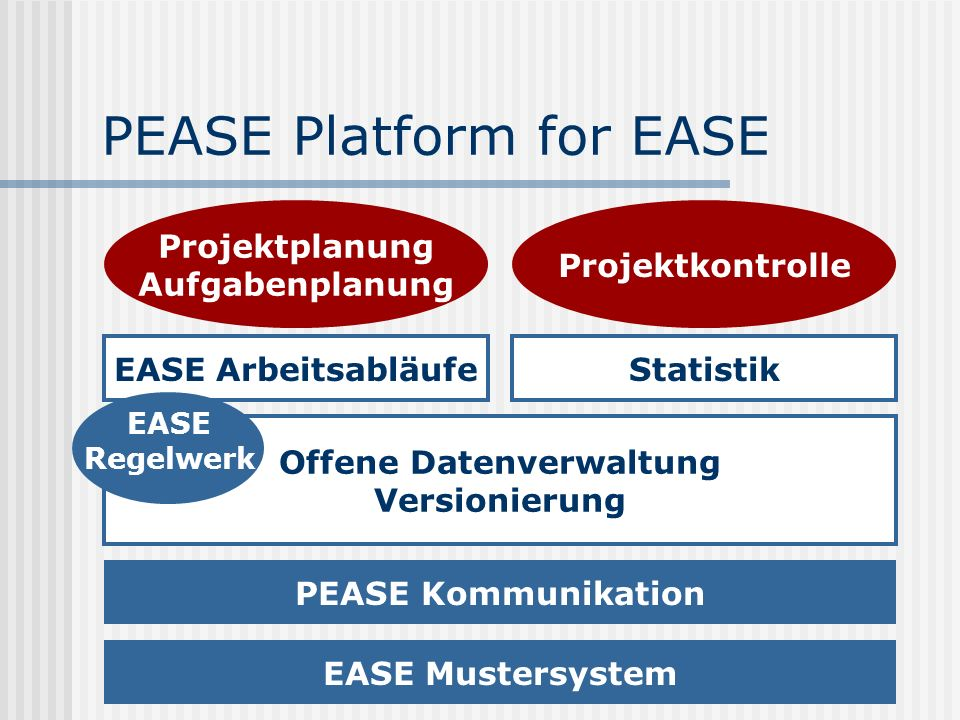 PEASE Platform for EASE