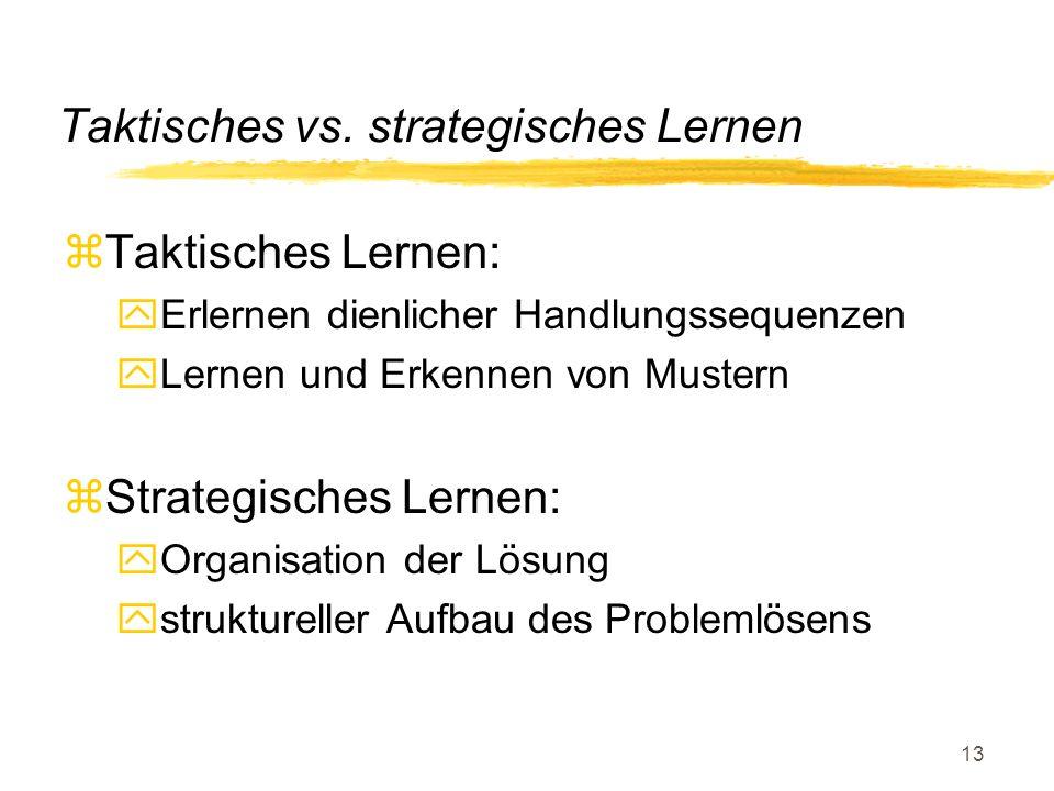 Taktisches vs. strategisches Lernen