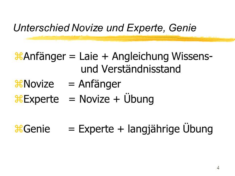 Unterschied Novize und Experte, Genie