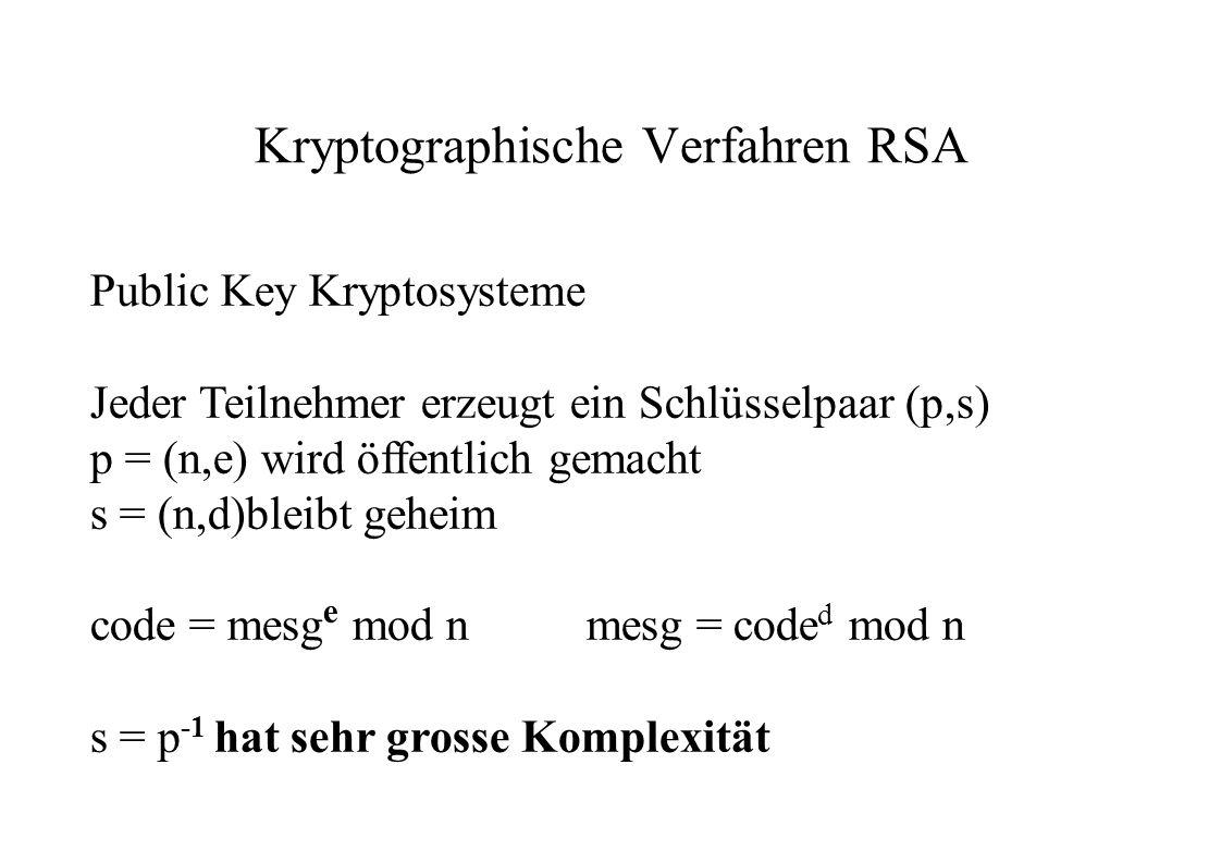 Kryptographische Verfahren RSA