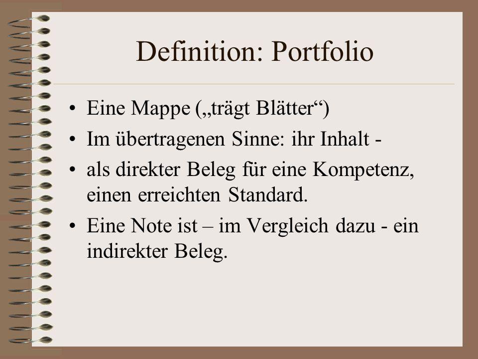 Definition: Portfolio