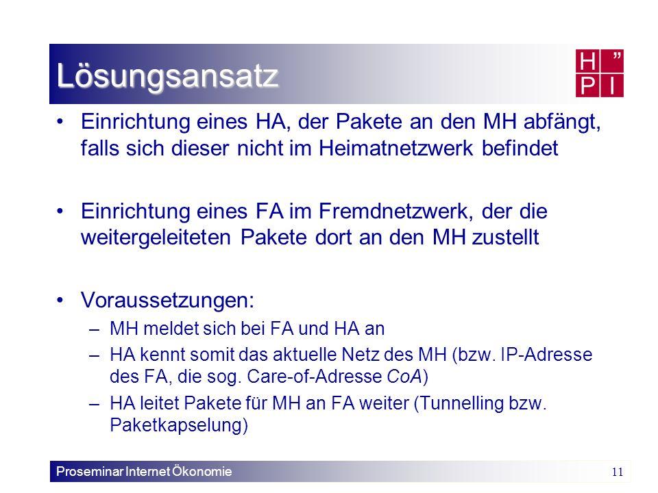 Lösungsansatz Einrichtung eines HA, der Pakete an den MH abfängt, falls sich dieser nicht im Heimatnetzwerk befindet.