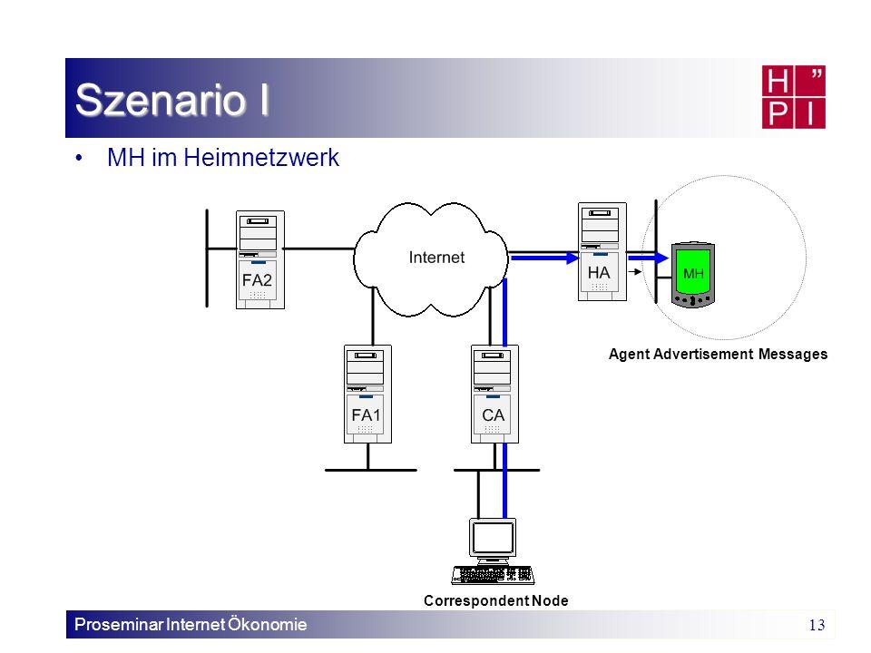 Szenario I MH im Heimnetzwerk Proseminar Internet Ökonomie