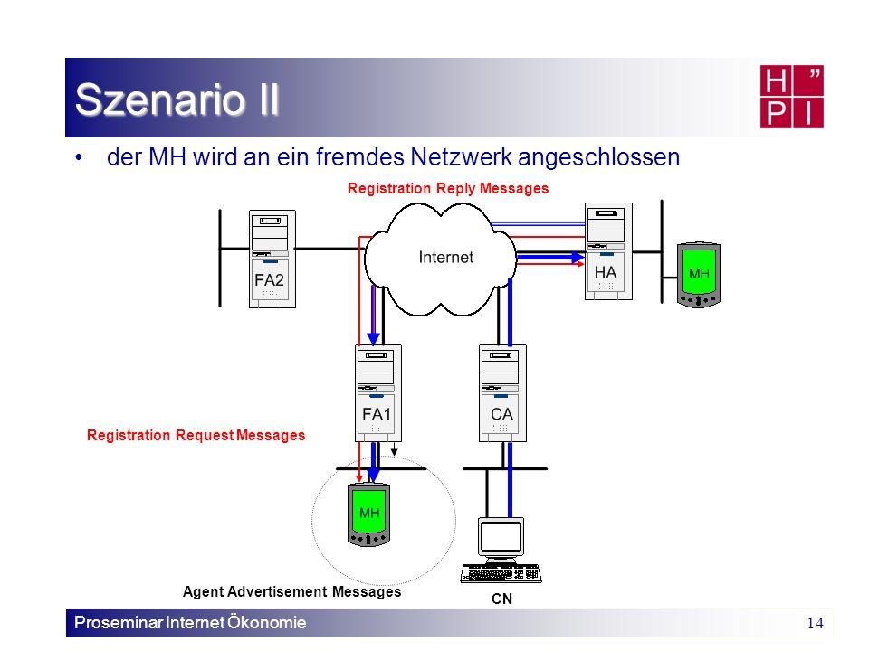 Szenario II der MH wird an ein fremdes Netzwerk angeschlossen