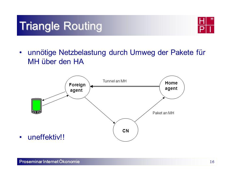 Triangle Routing unnötige Netzbelastung durch Umweg der Pakete für MH über den HA. uneffektiv!! Tunnel an MH.