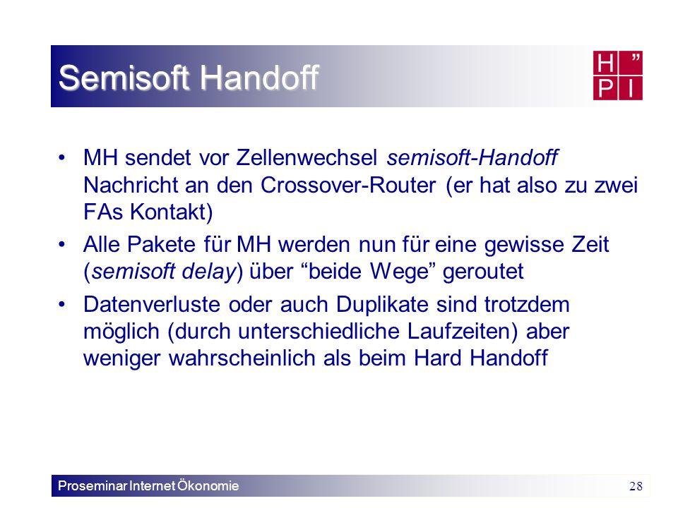 Semisoft Handoff MH sendet vor Zellenwechsel semisoft-Handoff Nachricht an den Crossover-Router (er hat also zu zwei FAs Kontakt)