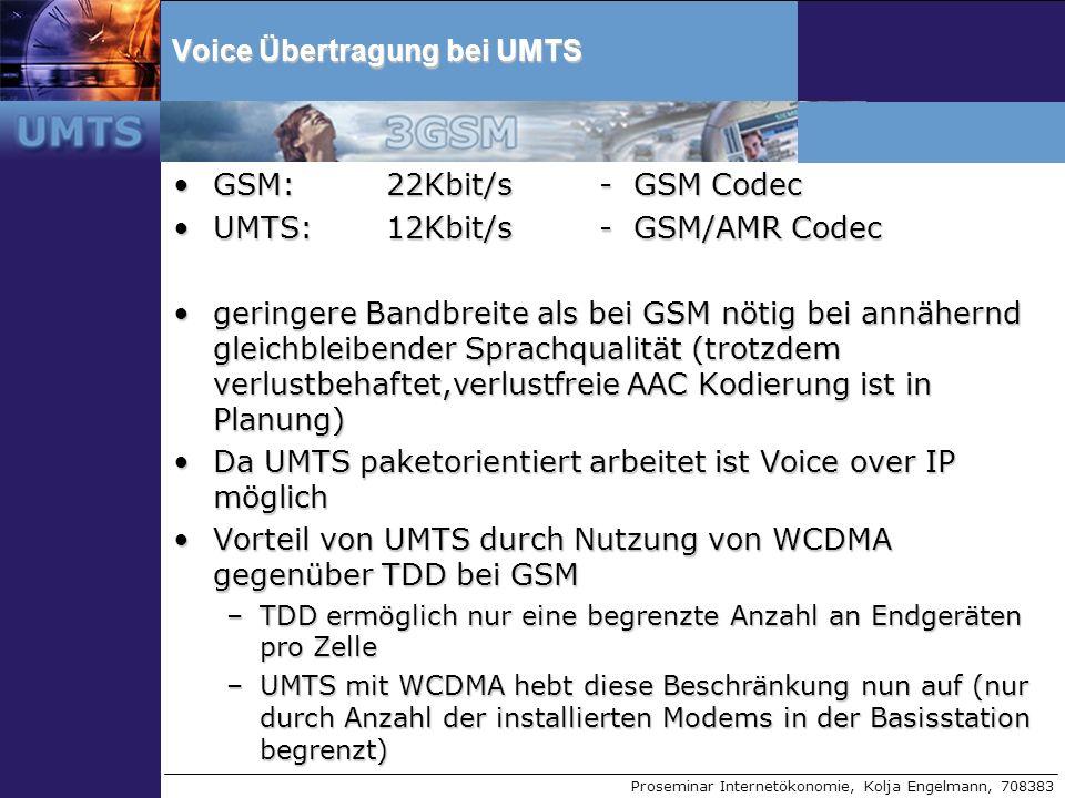 Voice Übertragung bei UMTS