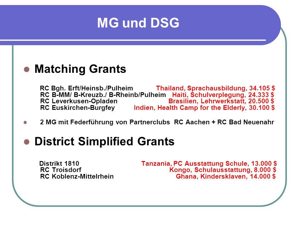 MG und DSG