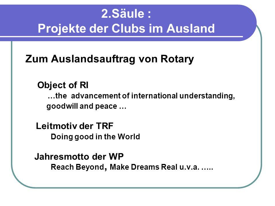 2.Säule : Projekte der Clubs im Ausland