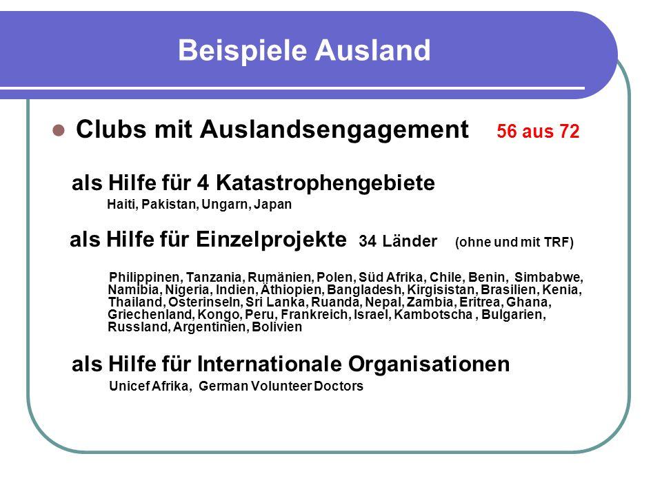 Beispiele Ausland Clubs mit Auslandsengagement 56 aus 72
