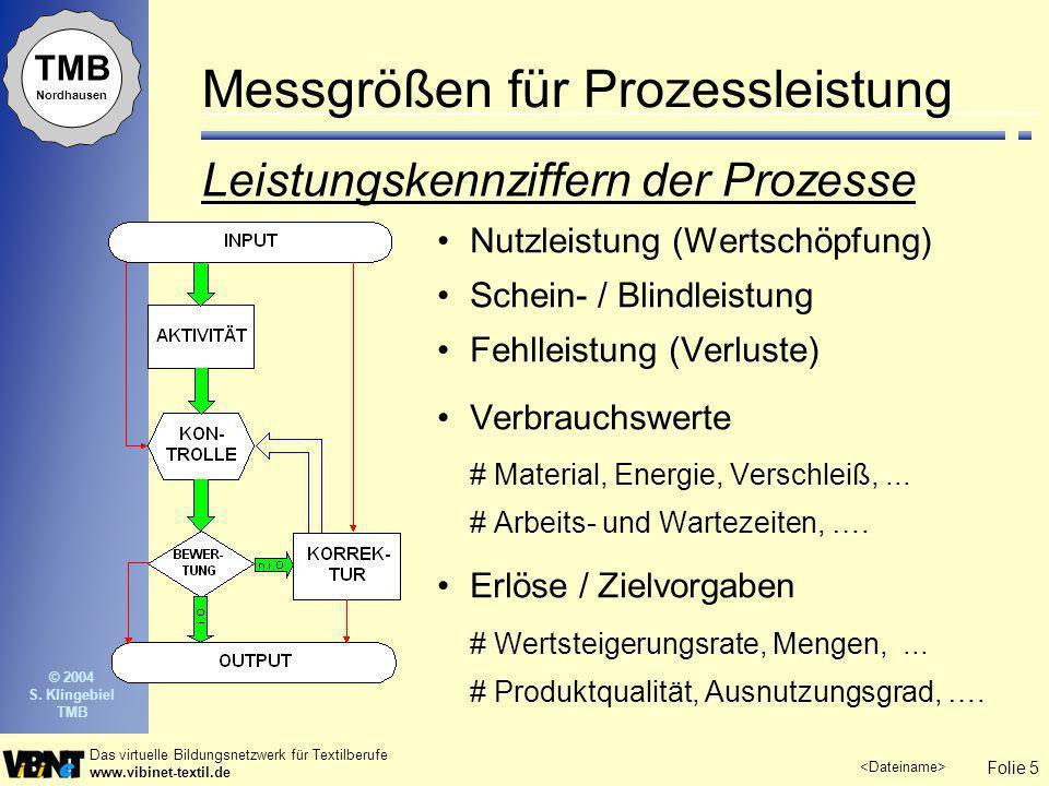 Messgrößen für Prozessleistung