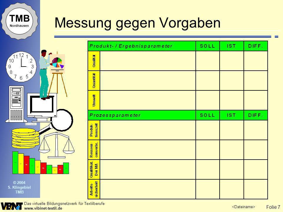 Messung gegen Vorgaben