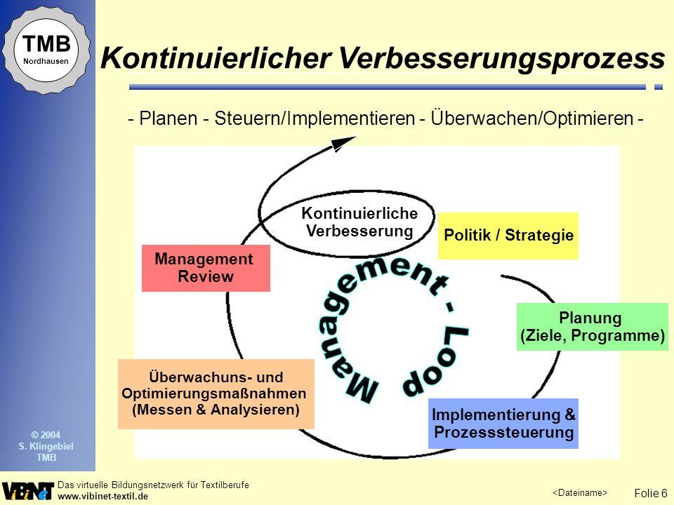 Management - Loop Kontinuierlicher Verbesserungsprozess