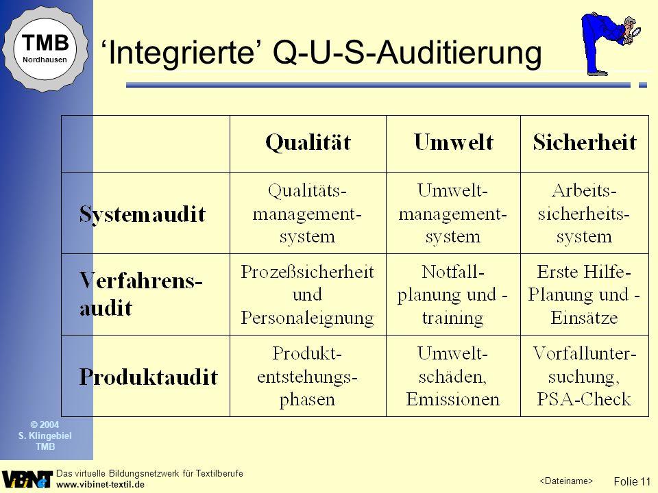 'Integrierte' Q-U-S-Auditierung