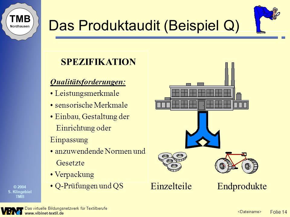 Das Produktaudit (Beispiel Q)
