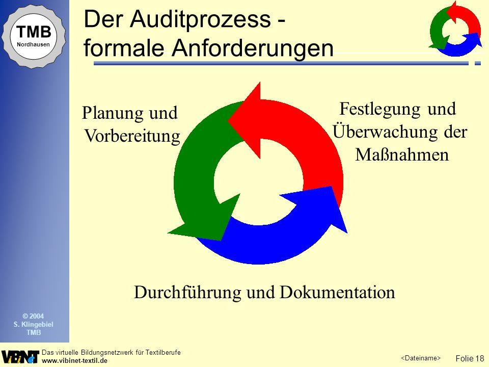 Der Auditprozess - formale Anforderungen