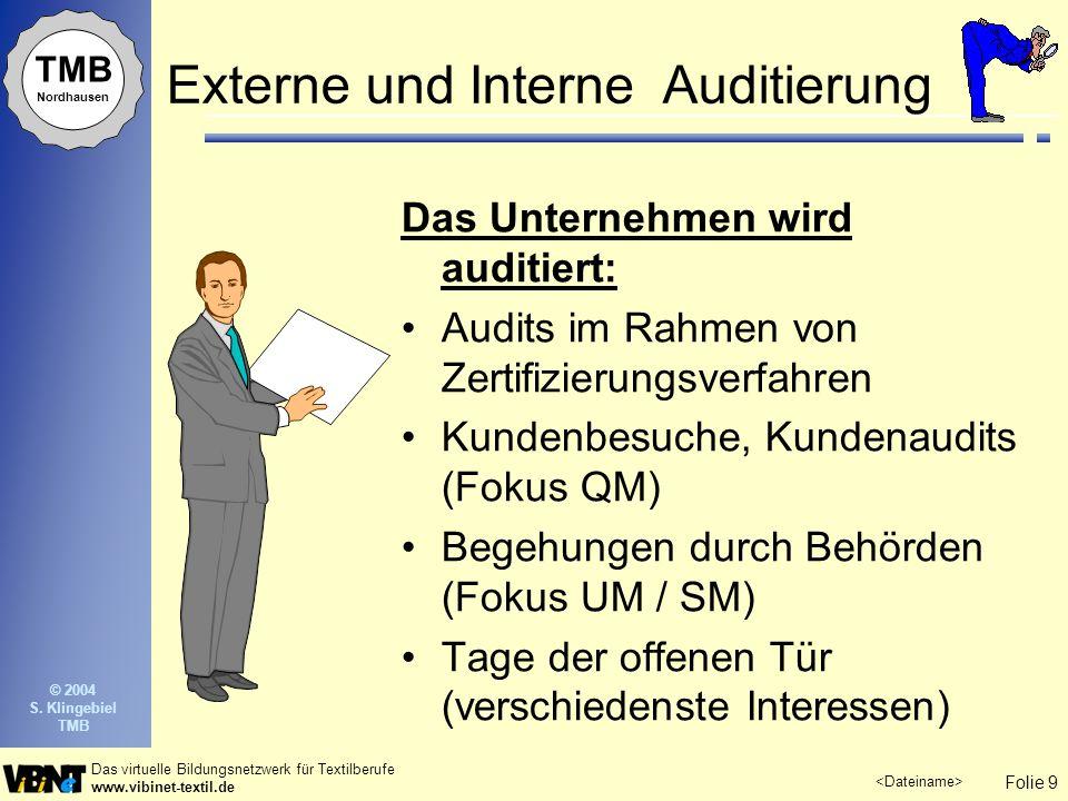 Externe und Interne Auditierung