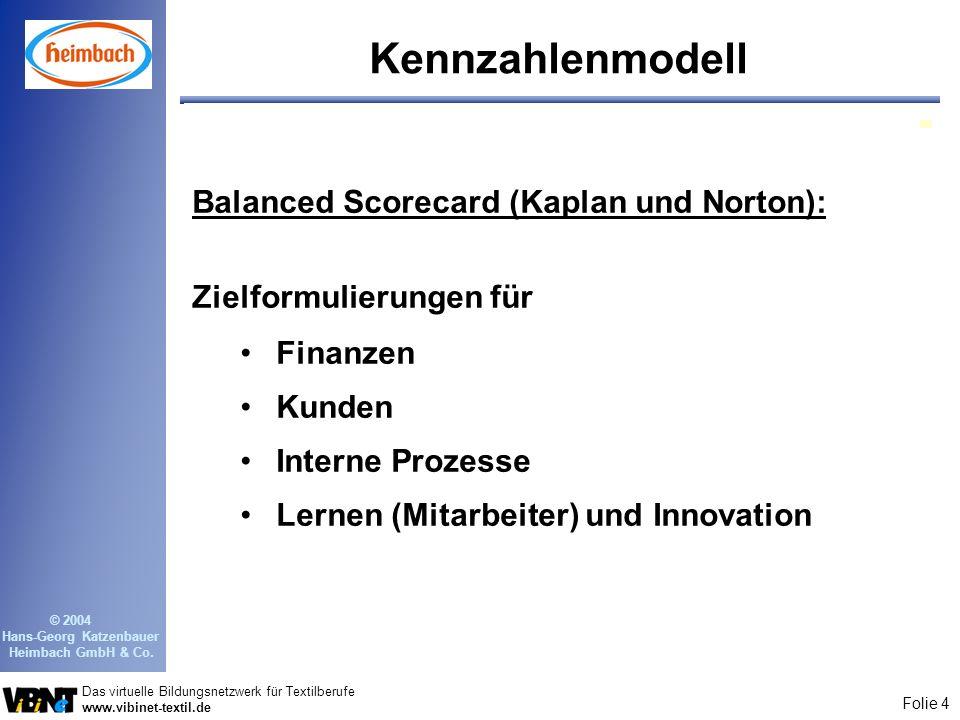 Kennzahlenmodell Balanced Scorecard (Kaplan und Norton):