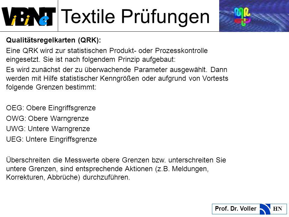 Qualitätsregelkarten (QRK):