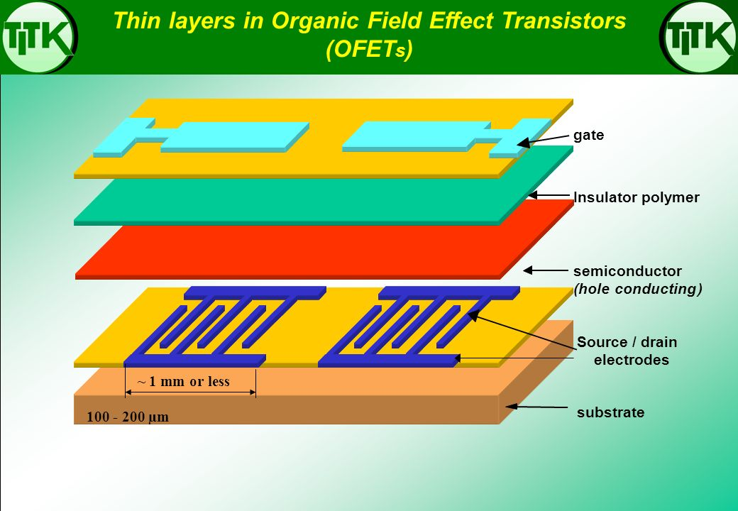 Thin layers in Organic Field Effect Transistors