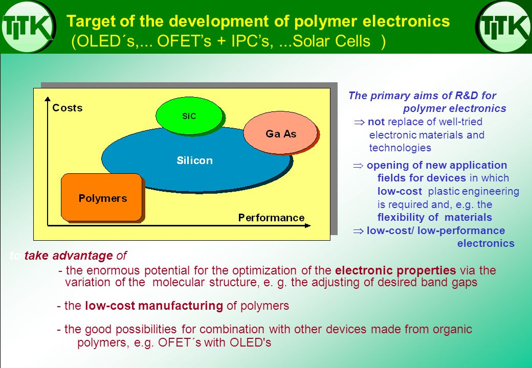 Target of the development of polymer electronics