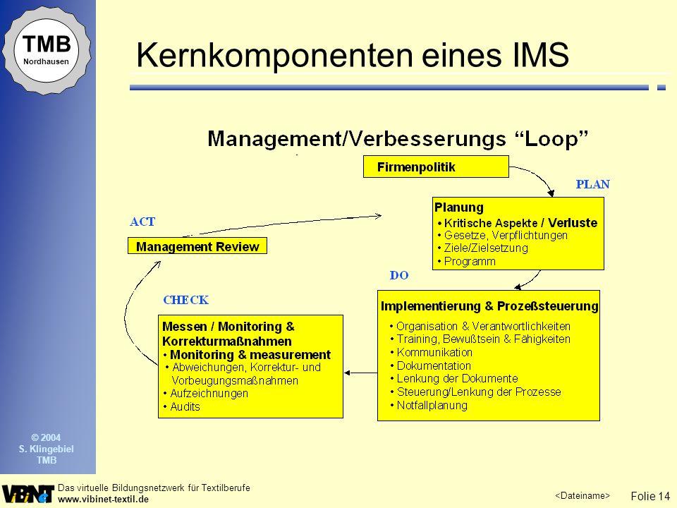 Kernkomponenten eines IMS